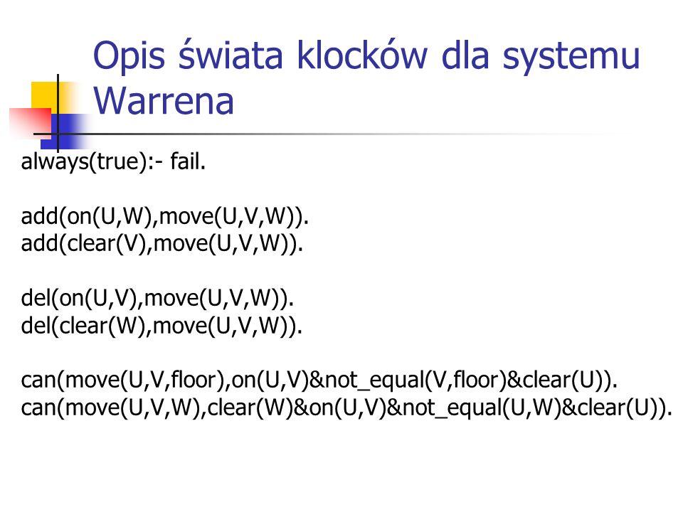 Opis świata klocków dla systemu Warrena always(true):- fail.