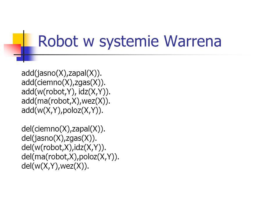 Robot w systemie Warrena add(jasno(X),zapal(X)). add(ciemno(X),zgas(X)).