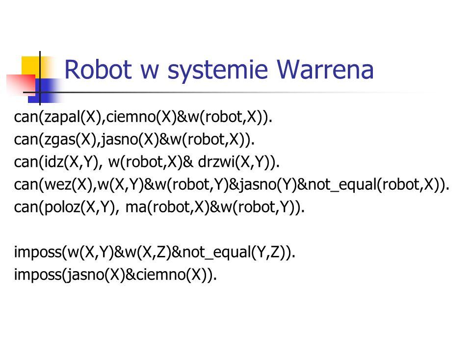 Robot w systemie Warrena can(zapal(X),ciemno(X)&w(robot,X)).