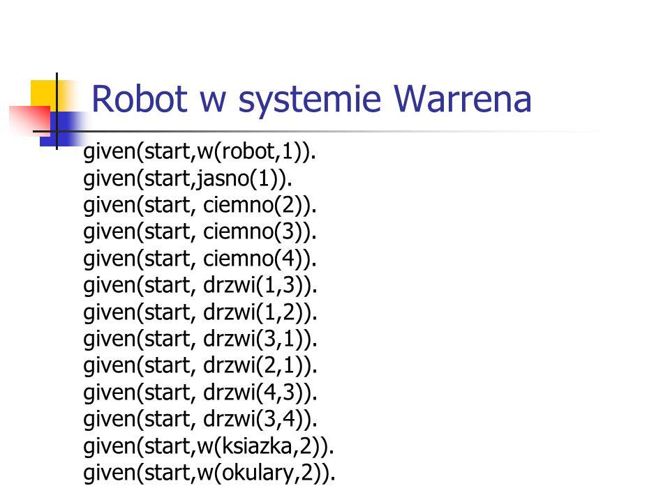 Robot w systemie Warrena given(start,w(robot,1)).given(start,jasno(1)).