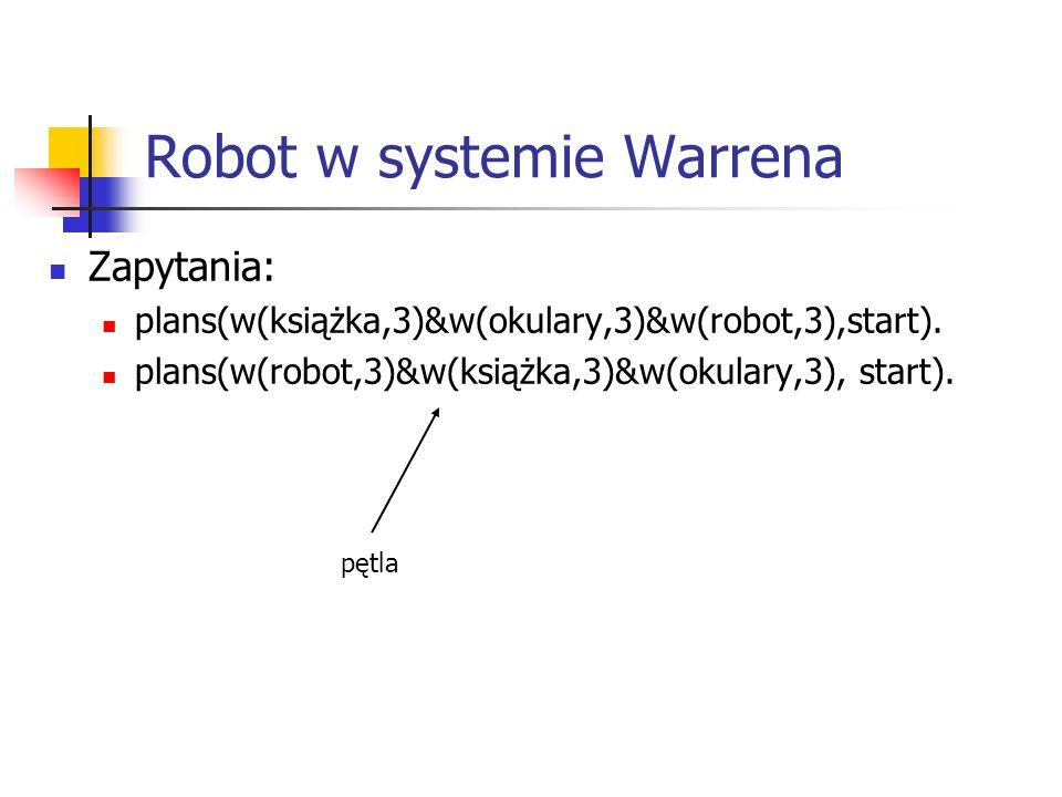 Robot w systemie Warrena Zapytania: plans(w(książka,3)&w(okulary,3)&w(robot,3),start).