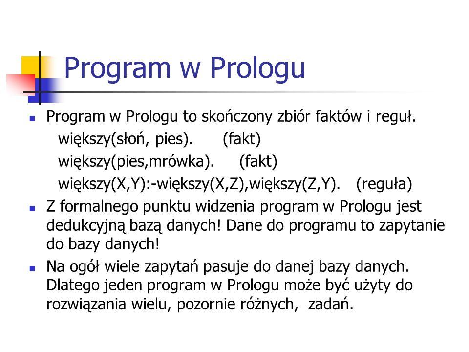Program w Prologu Program w Prologu to skończony zbiór faktów i reguł.