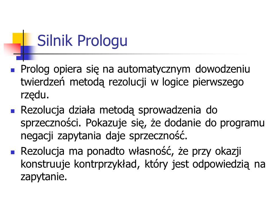 Silnik Prologu Prolog opiera się na automatycznym dowodzeniu twierdzeń metodą rezolucji w logice pierwszego rzędu.