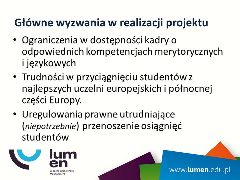 Główne wyzwania w realizacji projektu Ograniczenia w dostępności kadry o odpowiednich kompetencjach merytorycznych i językowych Trudności w przyciągnięciu studentów z najlepszych uczelni europejskich i północnej części Europy.