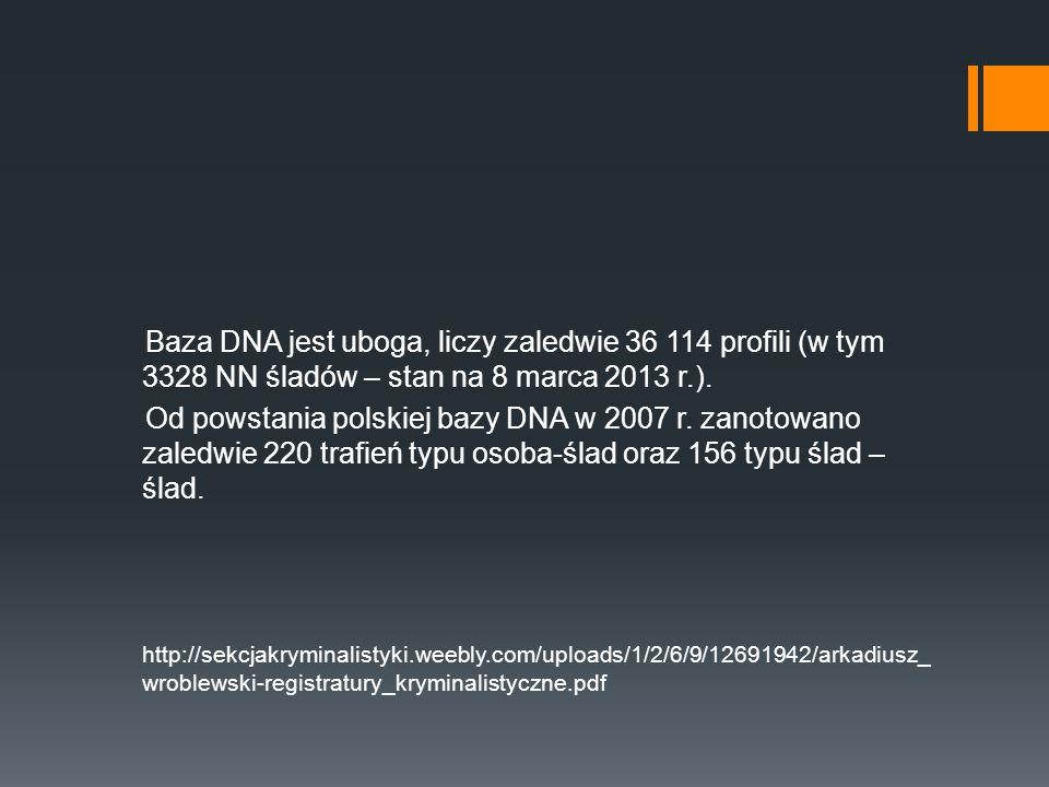 Baza DNA jest uboga, liczy zaledwie 36 114 profili (w tym 3328 NN śladów – stan na 8 marca 2013 r.). Od powstania polskiej bazy DNA w 2007 r. zanotowa