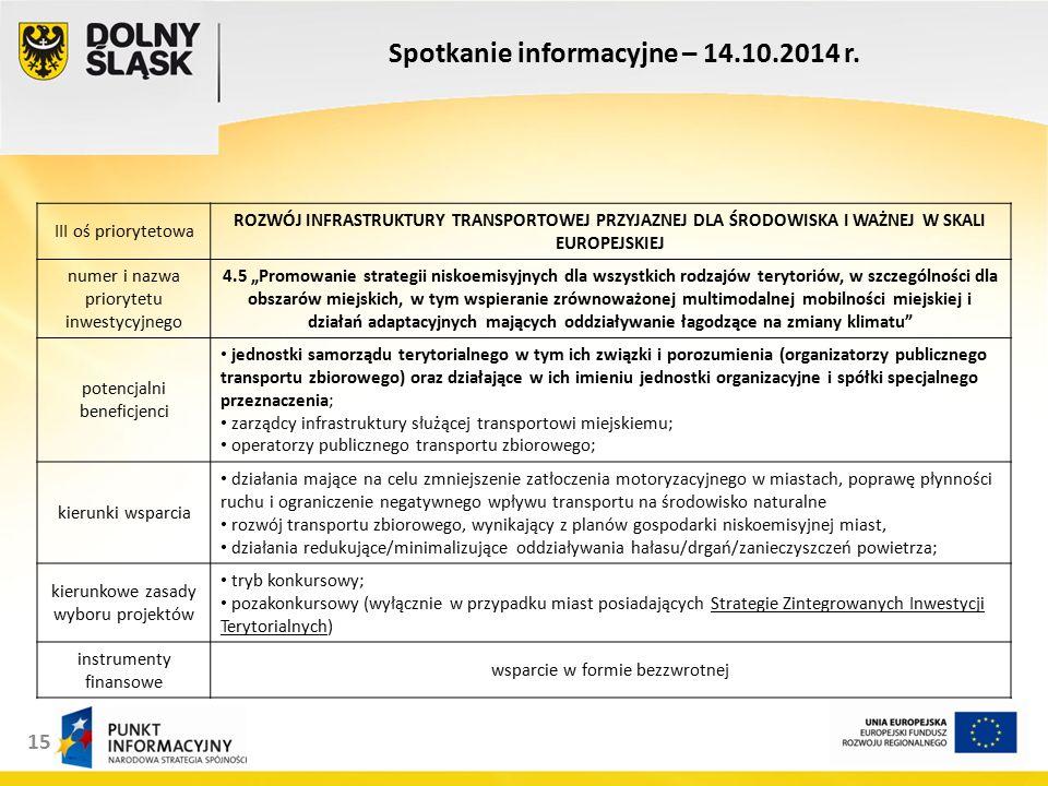 15 Spotkanie informacyjne – 14.10.2014 r.