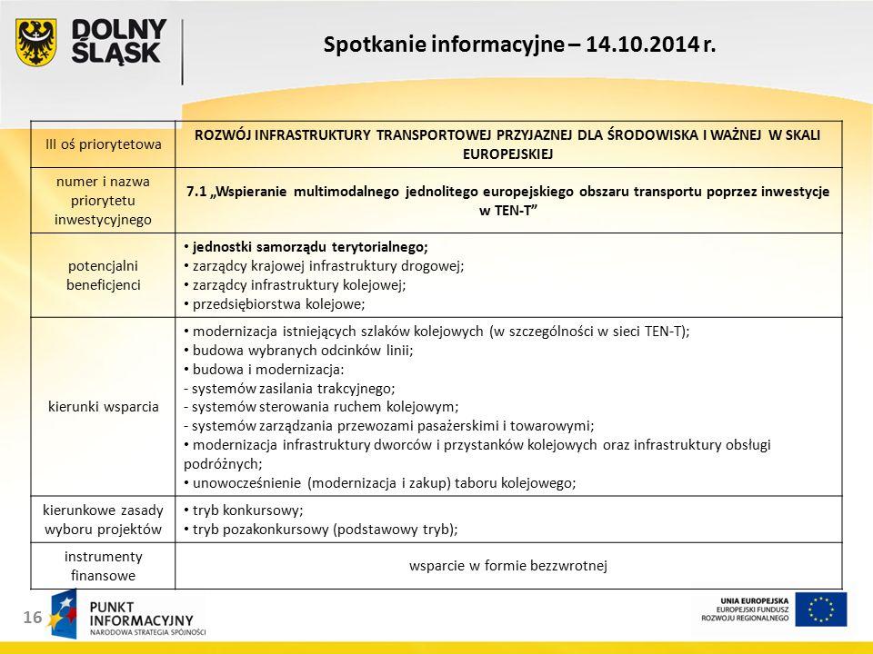 16 Spotkanie informacyjne – 14.10.2014 r.