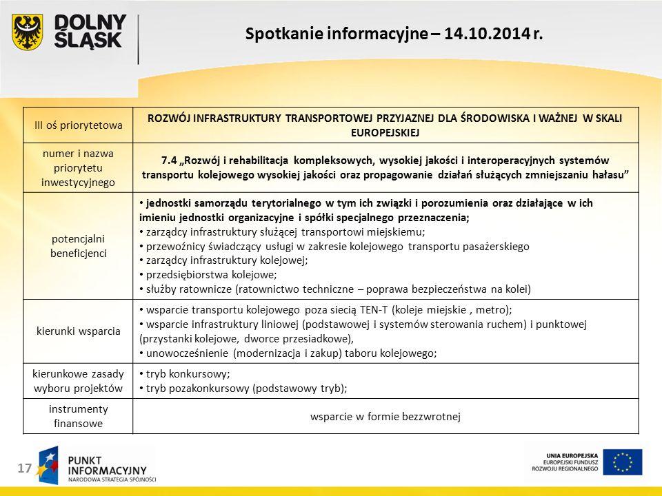 17 Spotkanie informacyjne – 14.10.2014 r.