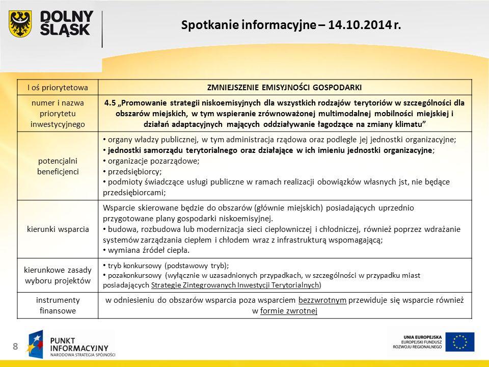 19 Spotkanie informacyjne – 14.10.2014 r.