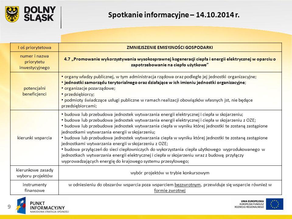 10 Spotkanie informacyjne – 14.10.2014 r.