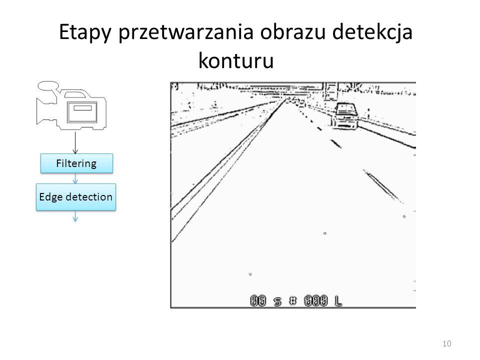 Etapy przetwarzania obrazu detekcja konturu 10 Filtering Edge detection