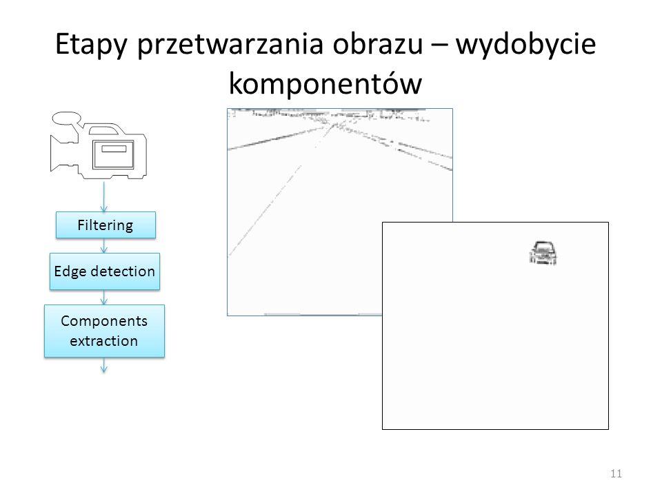 Etapy przetwarzania obrazu – wydobycie komponentów 11 Filtering Edge detection Components extraction