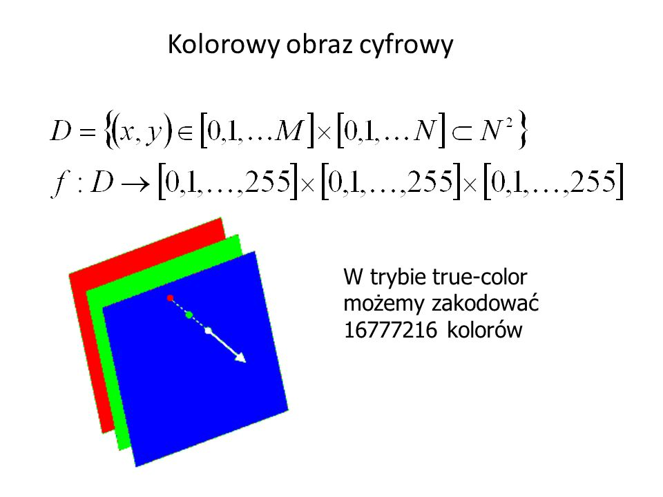 Kolorowy obraz cyfrowy W trybie true-color możemy zakodować 16777216 kolorów