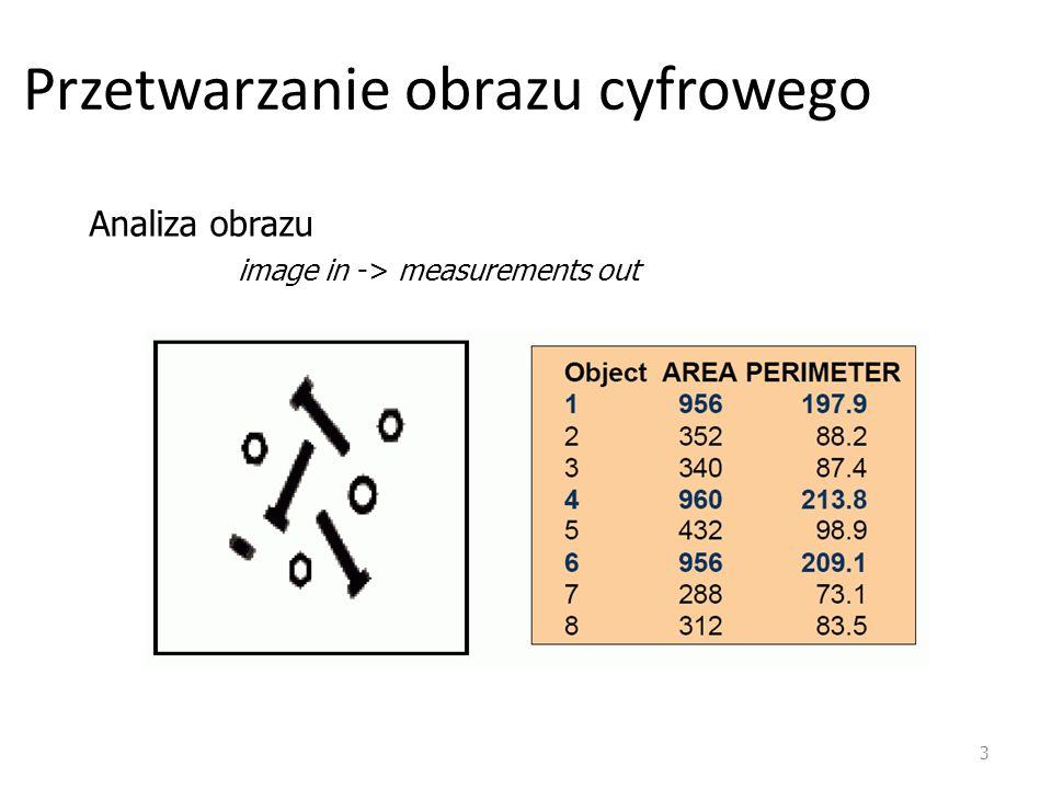 3 Przetwarzanie obrazu cyfrowego image in -> measurements out Analiza obrazu