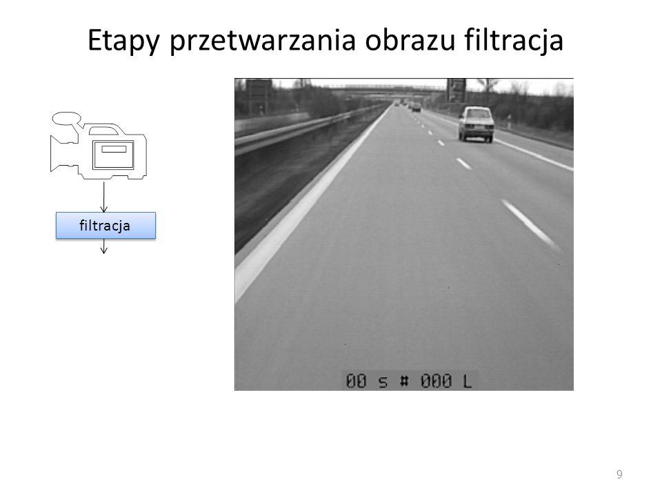 Etapy przetwarzania obrazu filtracja 9 filtracja