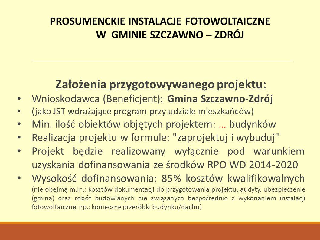 Założenia przygotowywanego projektu: Wnioskodawca (Beneficjent): Gmina Szczawno-Zdrój (jako JST wdrażające program przy udziale mieszkańców) Min.