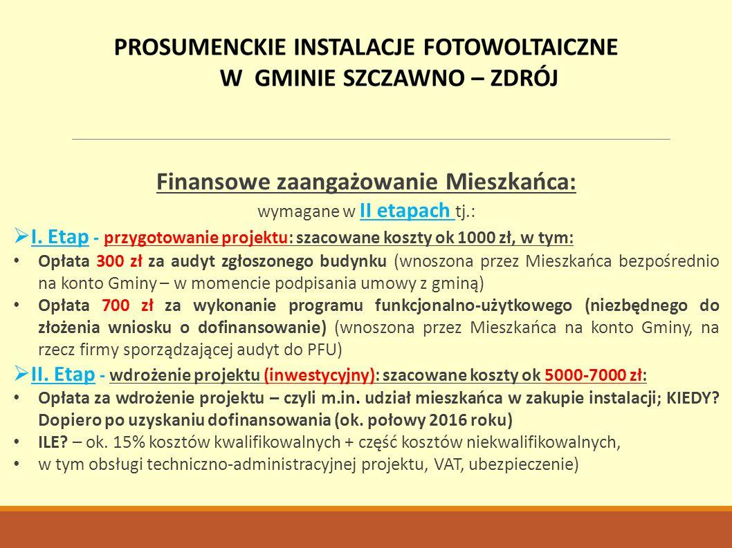 Finansowe zaangażowanie Mieszkańca: wymagane w II etapach tj.:  I. Etap - przygotowanie projektu: szacowane koszty ok 1000 zł, w tym: Opłata 300 zł z