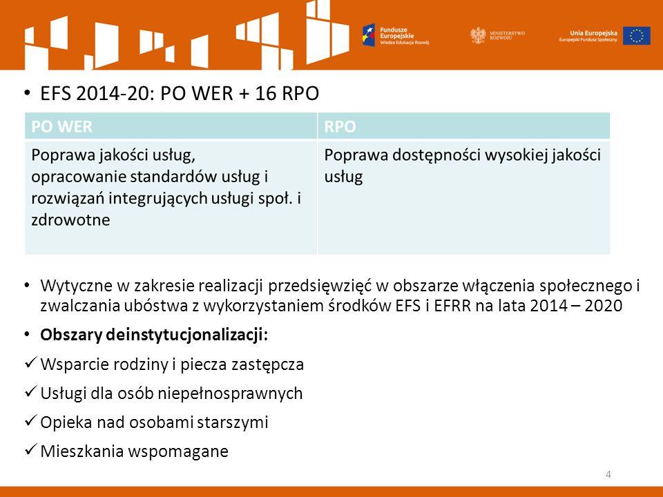 EFS 2014-20: PO WER + 16 RPO Wytyczne w zakresie realizacji przedsięwzięć w obszarze włączenia społecznego i zwalczania ubóstwa z wykorzystaniem środków EFS i EFRR na lata 2014 – 2020 Obszary deinstytucjonalizacji: Wsparcie rodziny i piecza zastępcza Usługi dla osób niepełnosprawnych Opieka nad osobami starszymi Mieszkania wspomagane 4