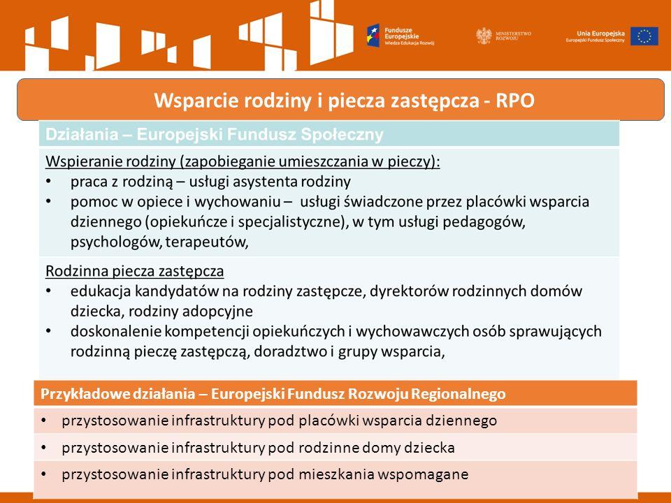 Wsparcie rodziny i piecza zastępcza - RPO 4 Przykładowe działania – Europejski Fundusz Rozwoju Regionalnego przystosowanie infrastruktury pod placówki wsparcia dziennego przystosowanie infrastruktury pod rodzinne domy dziecka przystosowanie infrastruktury pod mieszkania wspomagane