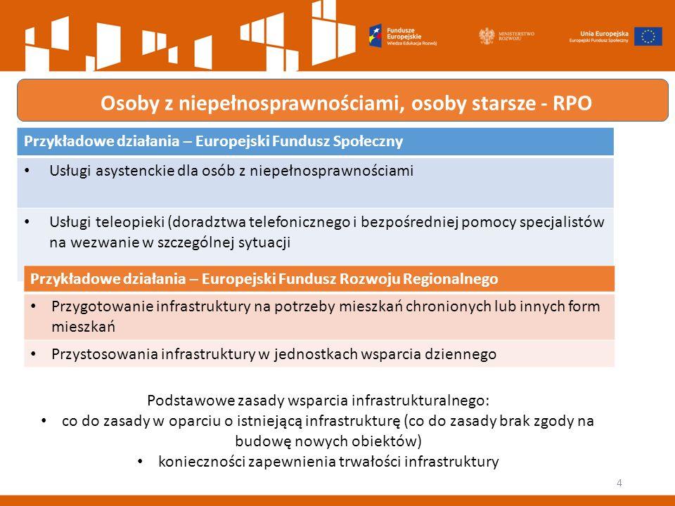 Osoby z niepełnosprawnościami, osoby starsze - RPO 4 Przykładowe działania – Europejski Fundusz Społeczny Usługi asystenckie dla osób z niepełnosprawnościami Usługi teleopieki (doradztwa telefonicznego i bezpośredniej pomocy specjalistów na wezwanie w szczególnej sytuacji Przykładowe działania – Europejski Fundusz Rozwoju Regionalnego Przygotowanie infrastruktury na potrzeby mieszkań chronionych lub innych form mieszkań Przystosowania infrastruktury w jednostkach wsparcia dziennego Podstawowe zasady wsparcia infrastrukturalnego: co do zasady w oparciu o istniejącą infrastrukturę (co do zasady brak zgody na budowę nowych obiektów) konieczności zapewnienia trwałości infrastruktury
