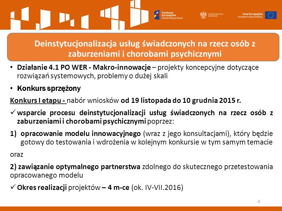 Deinstytucjonalizacja usług świadczonych na rzecz osób z zaburzeniami i chorobami psychicznymi Działanie 4.1 PO WER - Makro-innowacje – projekty koncepcyjne dotyczące rozwiązań systemowych, problemy o dużej skali Konkurs sprzężony Konkurs I etapu - nabór wniosków od 19 listopada do 10 grudnia 2015 r.
