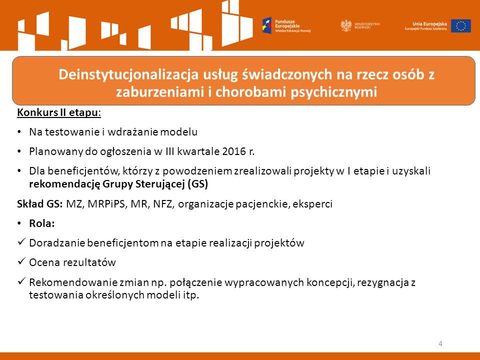 Deinstytucjonalizacja usług świadczonych na rzecz osób z zaburzeniami i chorobami psychicznymi Konkurs II etapu: Na testowanie i wdrażanie modelu Planowany do ogłoszenia w III kwartale 2016 r.