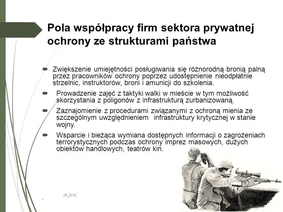 Pola współpracy firm sektora prywatnej ochrony ze strukturami państwa JR_2015 12  Zwiększenie umiejętności posługiwania się różnorodną bronią palną p