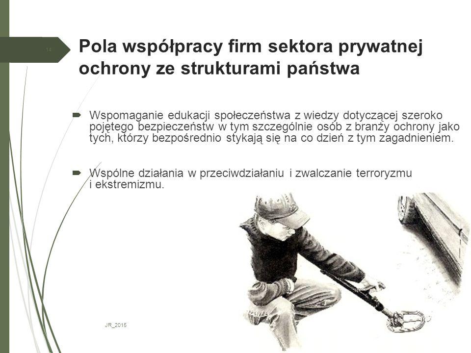 Pola współpracy firm sektora prywatnej ochrony ze strukturami państwa JR_2015 14  Wspomaganie edukacji społeczeństwa z wiedzy dotyczącej szeroko poję