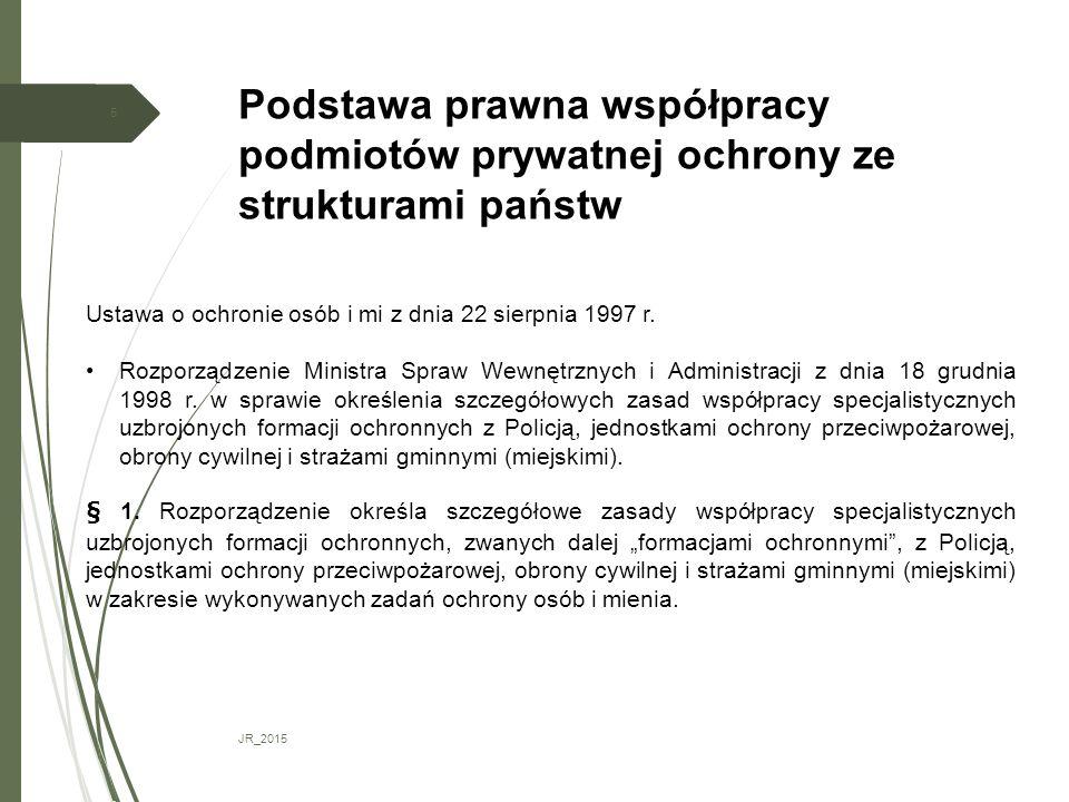 Podstawa prawna współpracy podmiotów prywatnej ochrony ze strukturami państw JR_2015 5 Ustawa o ochronie osób i mi z dnia 22 sierpnia 1997 r. Rozporzą