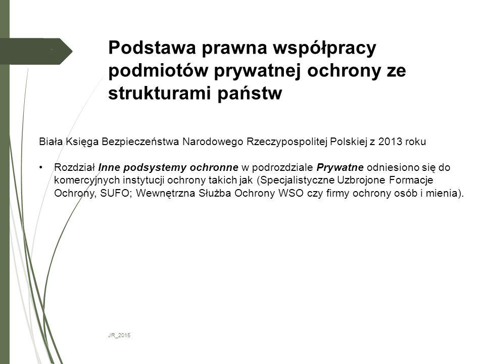 Podstawa prawna współpracy podmiotów prywatnej ochrony ze strukturami państw JR_2015 7 Biała Księga Bezpieczeństwa Narodowego Rzeczypospolitej Polskie