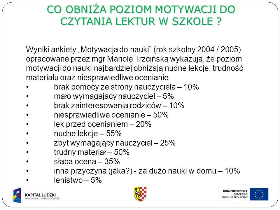 """CO OBNIŻA POZIOM MOTYWACJI DO CZYTANIA LEKTUR W SZKOLE ? Wyniki ankiety """"Motywacja do nauki"""" (rok szkolny 2004 / 2005) opracowane przez mgr Mariolę Tr"""