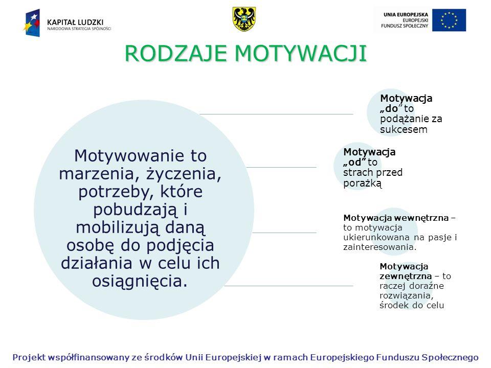 Projekt współfinansowany ze środków Unii Europejskiej w ramach Europejskiego Funduszu Społecznego CZYTAJMY