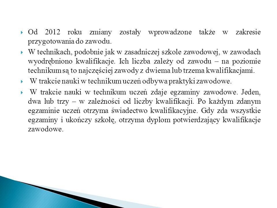  Od 2012 roku zmiany zostały wprowadzone także w zakresie przygotowania do zawodu.