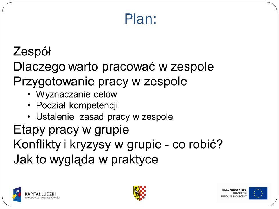 Plan: Zespół Dlaczego warto pracować w zespole Przygotowanie pracy w zespole Wyznaczanie celów Podział kompetencji Ustalenie zasad pracy w zespole Etapy pracy w grupie Konflikty i kryzysy w grupie - co robić.