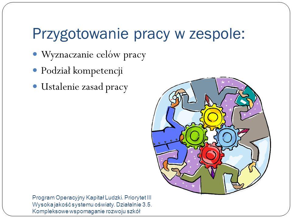 Przygotowanie pracy w zespole: Wyznaczanie celów pracy Podział kompetencji Ustalenie zasad pracy Program Operacyjny Kapitał Ludzki. Priorytet III Wyso