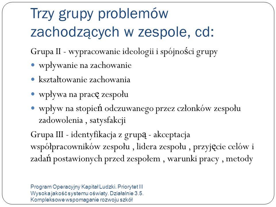 Trzy grupy problemów zachodzących w zespole, cd: Grupa II - wypracowanie ideologii i spójno ś ci grupy wpływanie na zachowanie kształtowanie zachowani