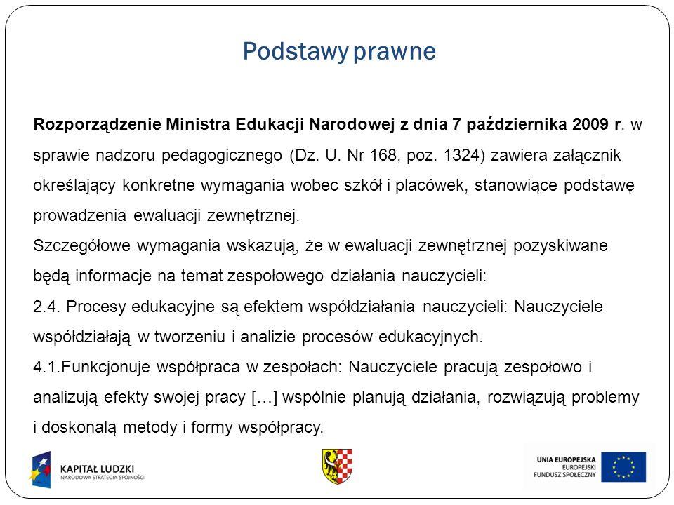 Podstawy prawne Rozporządzenie Ministra Edukacji Narodowej z dnia 7 października 2009 r. w sprawie nadzoru pedagogicznego (Dz. U. Nr 168, poz. 1324) z