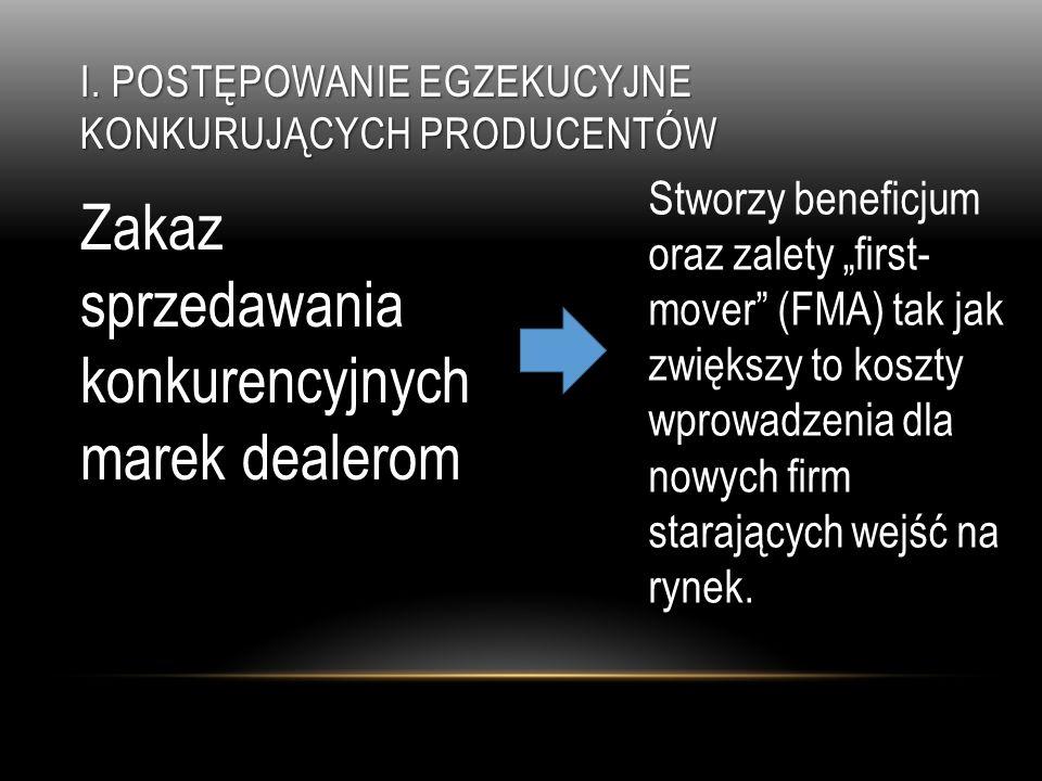 """I. POSTĘPOWANIE EGZEKUCYJNE KONKURUJĄCYCH PRODUCENTÓW Zakaz sprzedawania konkurencyjnych marek dealerom Stworzy beneficjum oraz zalety """"first- mover"""""""