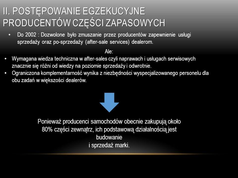 II. POSTĘPOWANIE EGZEKUCYJNE PRODUCENTÓW CZĘŚCI ZAPASOWYCH Do 2002 : Dozwolone było zmuszanie przez producentów zapewnienie usługi sprzedaży oraz po-s