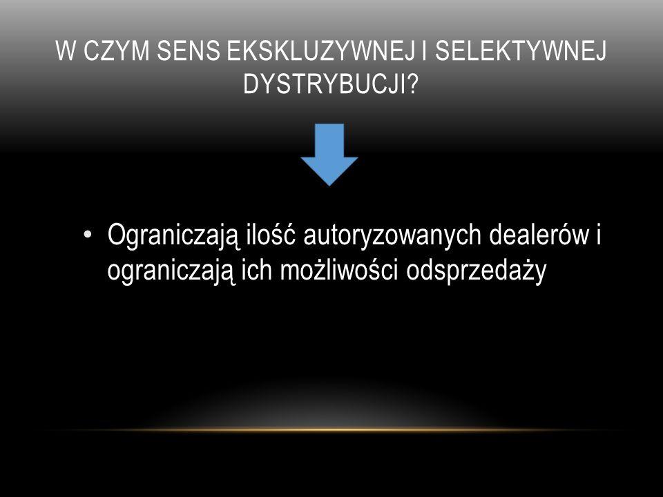 SELEKTYWNA VS EKSKLUZYWNA DYSTRYBUCJA DystrybucjaRestrykcje nakładane na Autoryzowanych dystrybutorów Możliwości sprzedaży SelektywnaKryteria ilościowe i jakościowe Brak odsprzedaży niezależnym sprzedawcom EkskluzywnaOgraniczenia terytorialneZakaz aktywnej sprzedaży poza wyznaczonym regionem