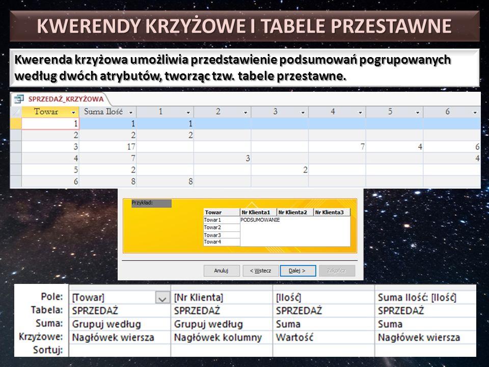 KWERENDY KRZYŻOWE I TABELE PRZESTAWNE Kwerenda krzyżowa umożliwia przedstawienie podsumowań pogrupowanych według dwóch atrybutów, tworząc tzw. tabele
