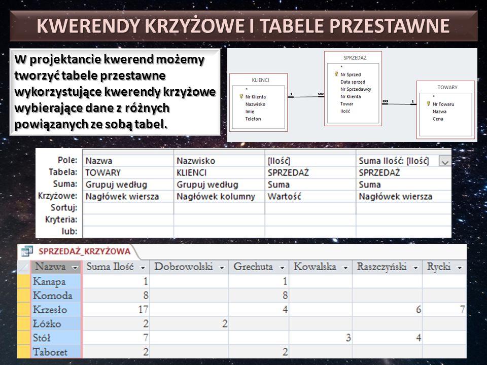 KWERENDY KRZYŻOWE I TABELE PRZESTAWNE W projektancie kwerend możemy tworzyć tabele przestawne wykorzystujące kwerendy krzyżowe wybierające dane z różn