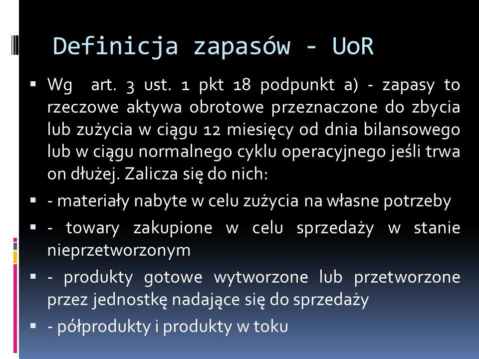 Definicja zapasów - UoR  Wg art. 3 ust.