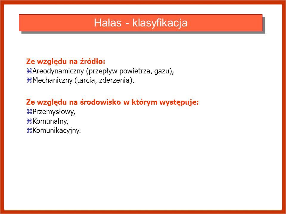 Hałas - klasyfikacja Ze względu na źródło: zAreodynamiczny (przepływ powietrza, gazu), zMechaniczny (tarcia, zderzenia). Ze względu na środowisko w kt
