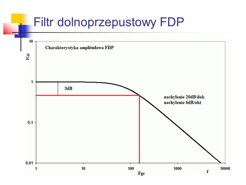 Filtr dolnoprzepustowy FDP