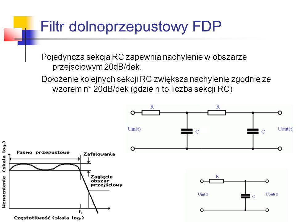 Pojedyncza sekcja RC zapewnia nachylenie w obszarze przejsciowym 20dB/dek.