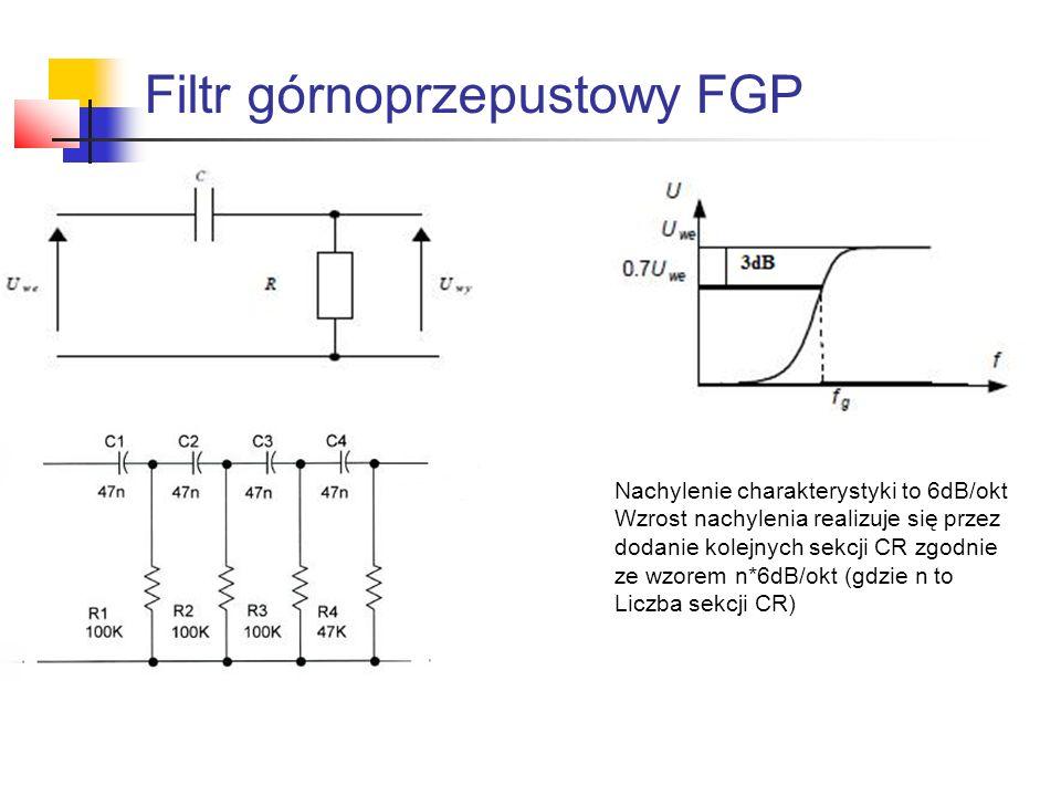 Filtr górnoprzepustowy FGP Nachylenie charakterystyki to 6dB/okt Wzrost nachylenia realizuje się przez dodanie kolejnych sekcji CR zgodnie ze wzorem n*6dB/okt (gdzie n to Liczba sekcji CR)