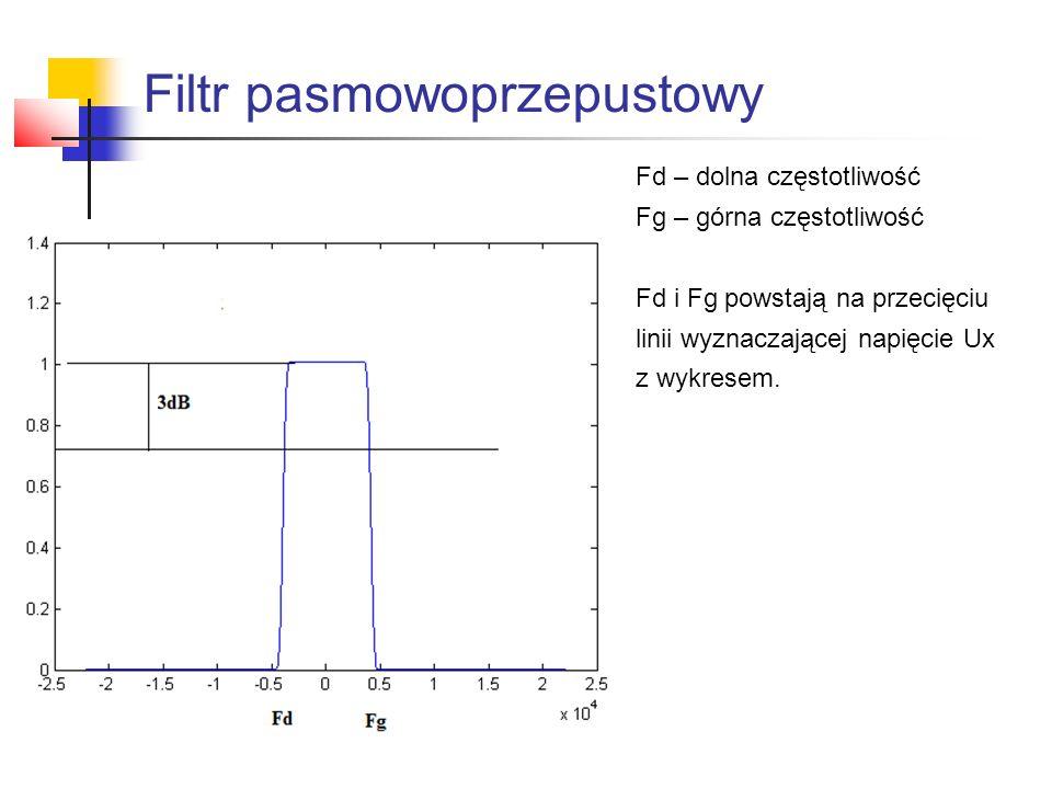 Filtr pasmowoprzepustowy Fd – dolna częstotliwość Fg – górna częstotliwość Fd i Fg powstają na przecięciu linii wyznaczającej napięcie Ux z wykresem.