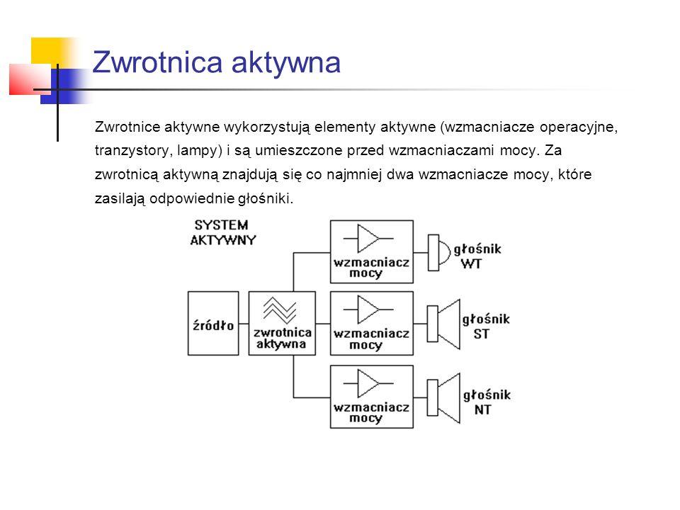 Zwrotnica aktywna Zwrotnice aktywne wykorzystują elementy aktywne (wzmacniacze operacyjne, tranzystory, lampy) i są umieszczone przed wzmacniaczami mocy.