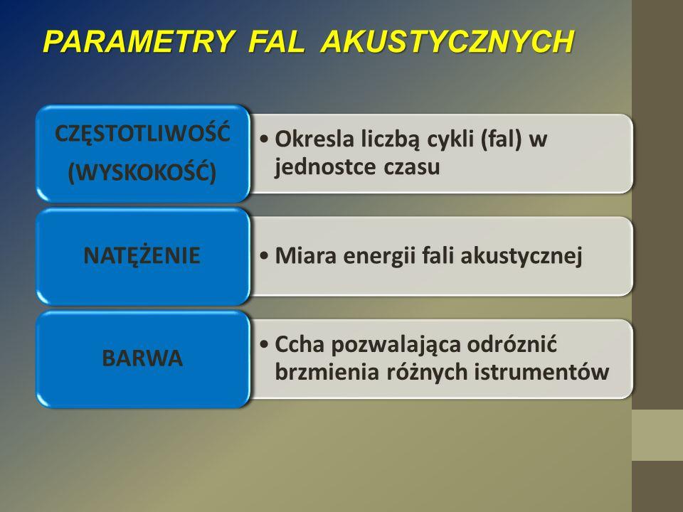 PARAMETRY FAL AKUSTYCZNYCH Okresla liczbą cykli (fal) w jednostce czasu CZĘSTOTLIWOŚĆ (WYSKOKOŚĆ) Miara energii fali akustycznej NATĘŻENIE Ccha pozwal